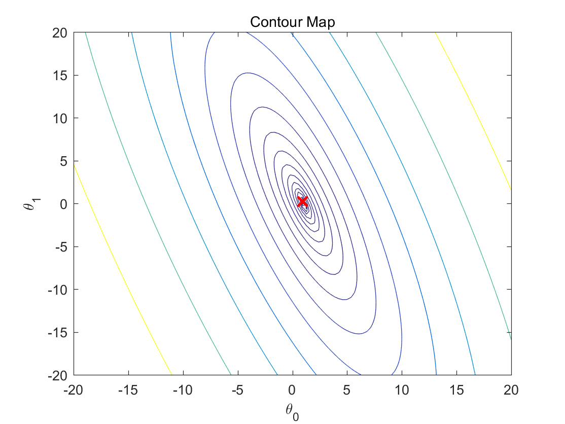 contour_map-matlab