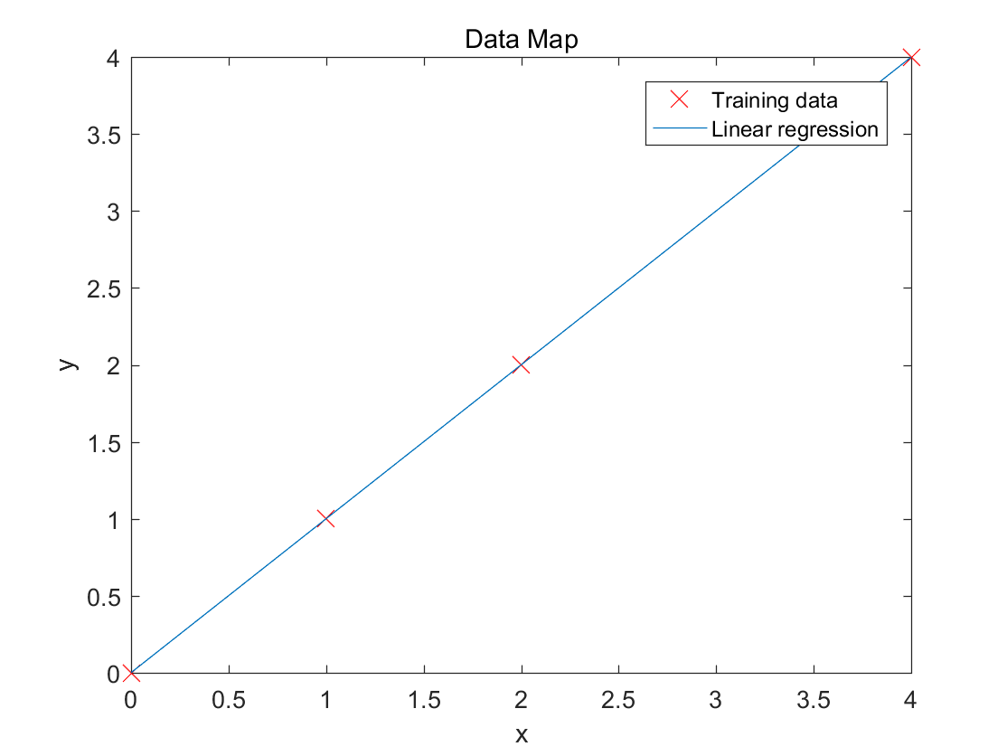 data-matlab